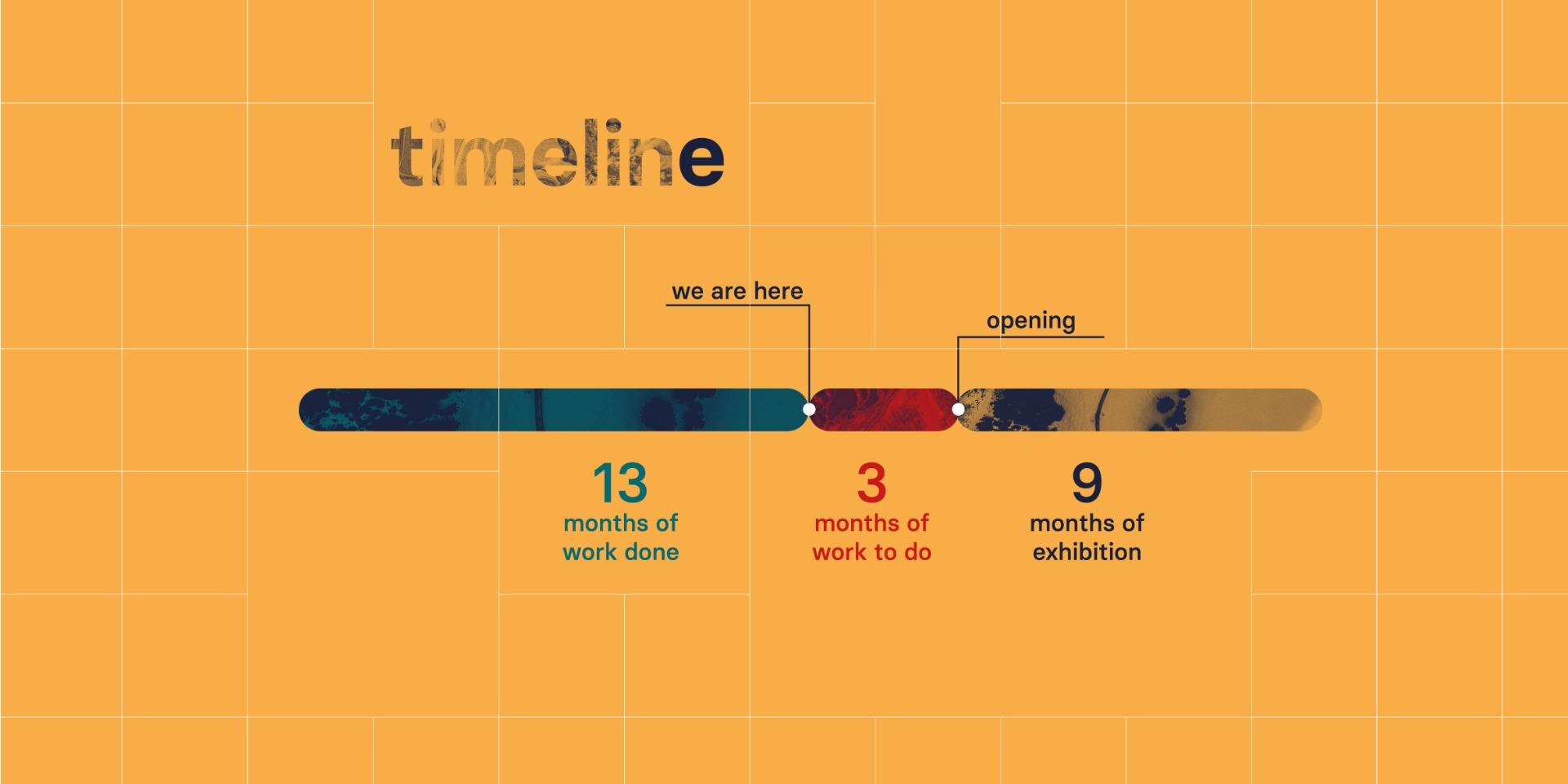 infographics-ne